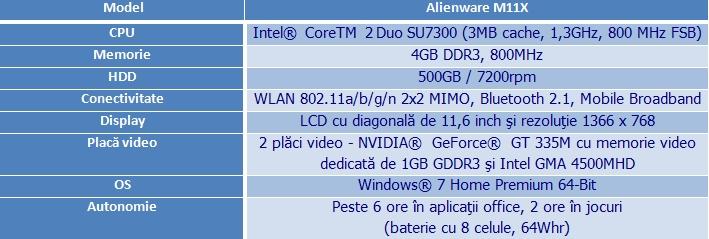 Alienware M11X Specs