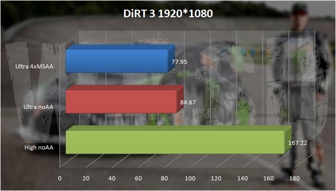 01-dirt3