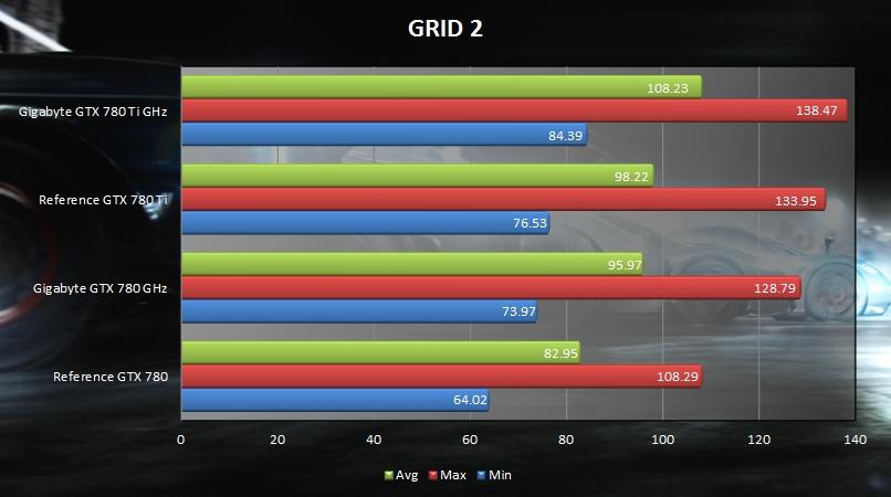 grid-2-rez