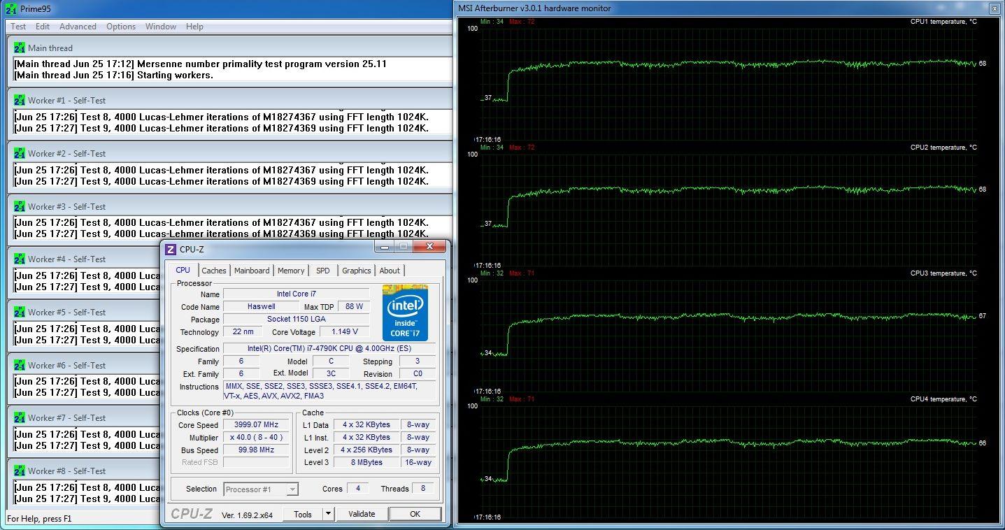 4790K-4GHz-load