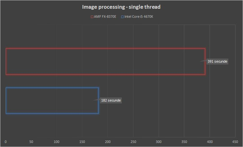 imageprocessing