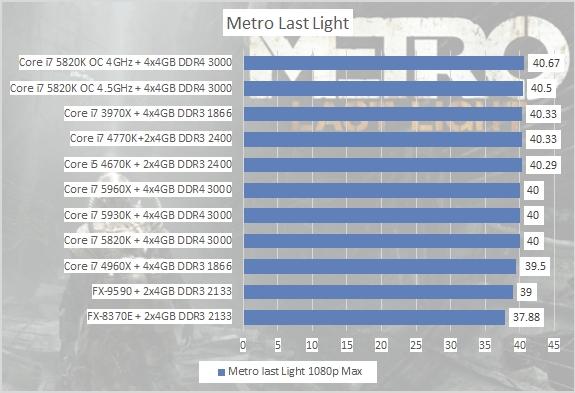 metroll-fh