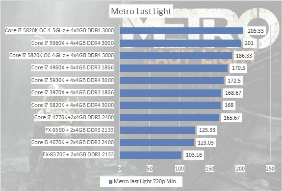 metroll-h