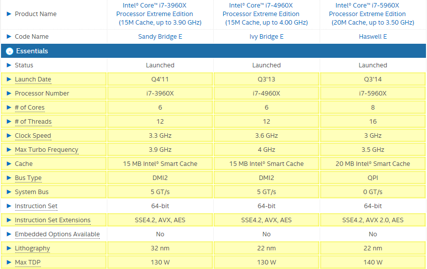 haswell-e-specs4