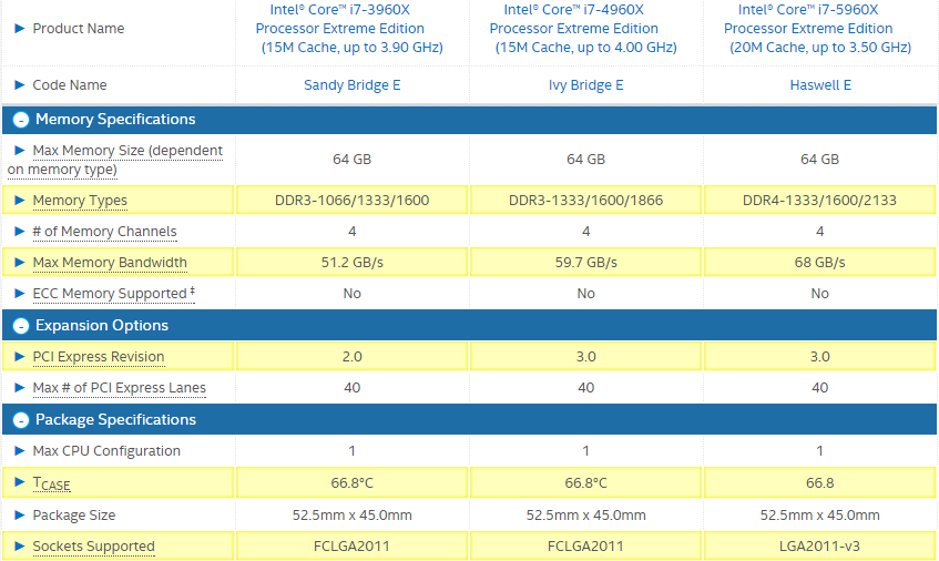 haswell-e-specs5
