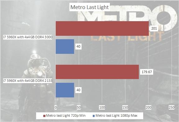 metro-ll-ram