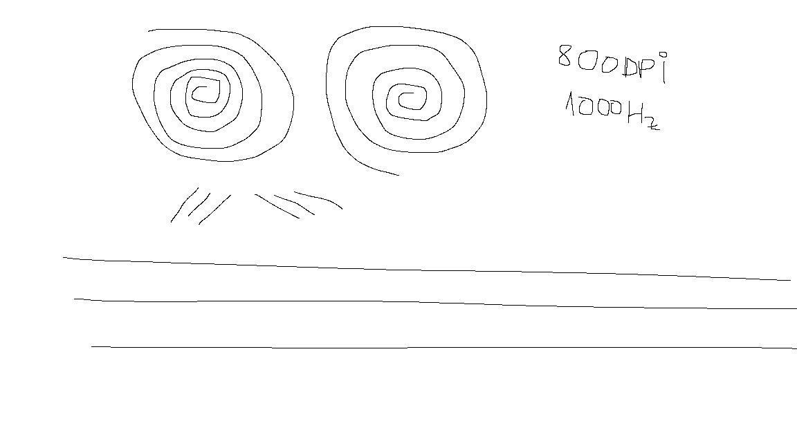 Razer DeathAdder Chroma 800dpi