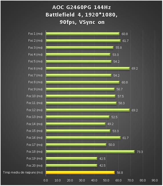 bf4-vsyncon-90
