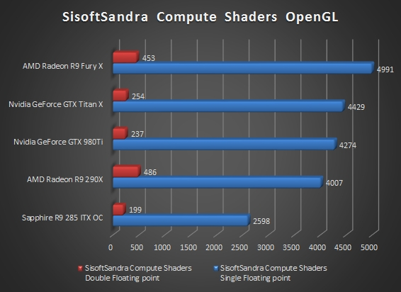 compute-shaders