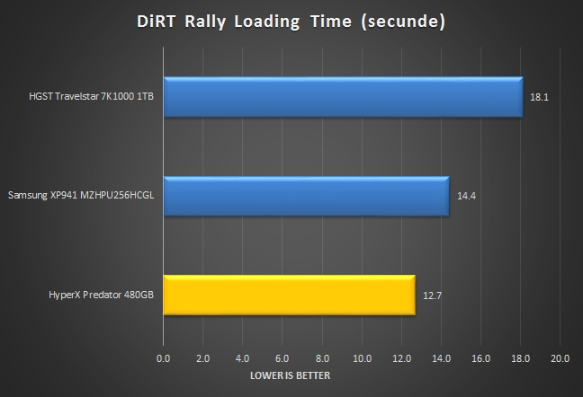 loading-dirtrally