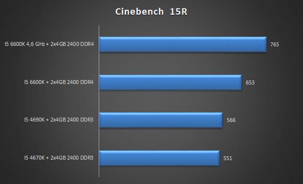 cinebench15 i5