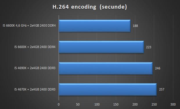 h264 i5