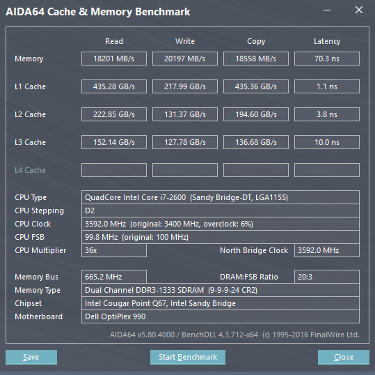 AIDA64 Intel Core i7 2600