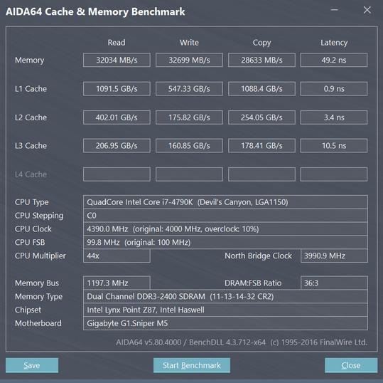 AIDA64 Intel Core i7 4790K