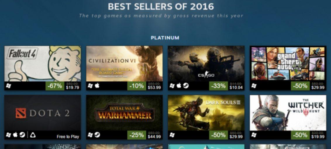 Steam top 100 games
