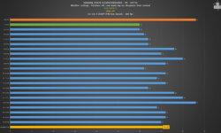 GTX 1070 Ti HDR off