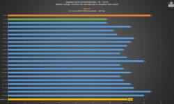 Vega 64 FreeSync off, HDR off