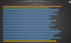 Vega 64 FreeSync on, HDR10