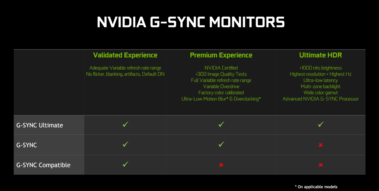 nvidia-g-sync-monitor-stack-comparison