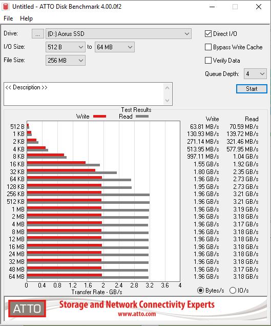 AORUS RGB M.2 NVMe SSD 512GB