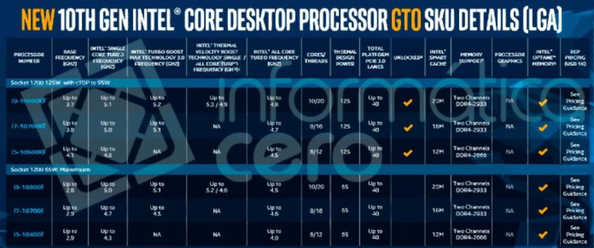 Leak Intel 10th gen