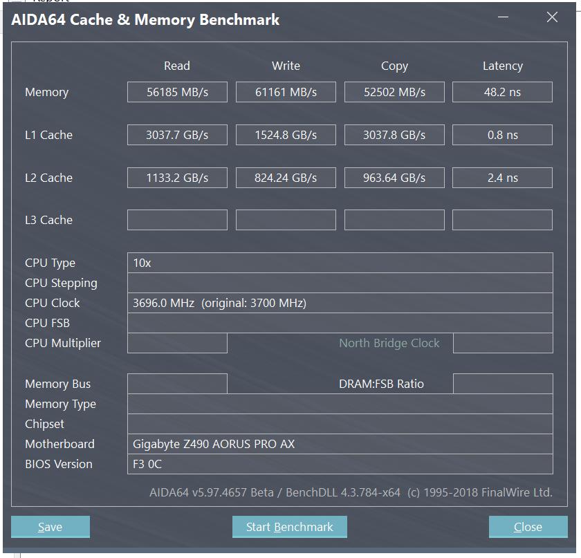 Aorus RGB 4400 MHz