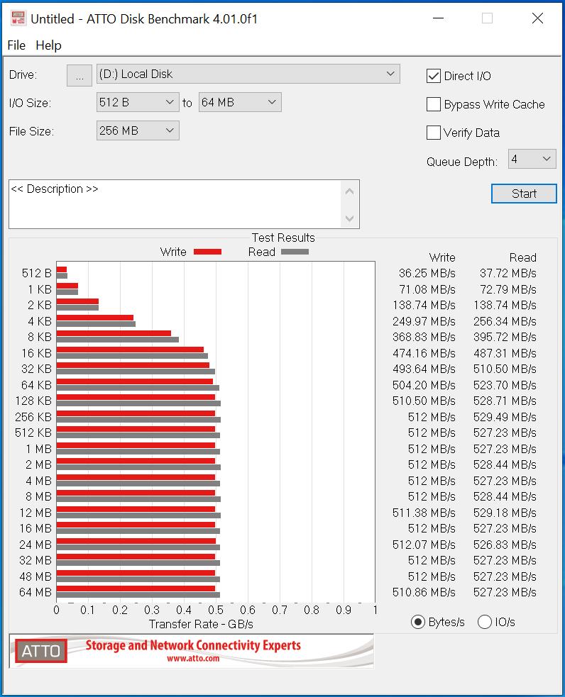 ATTO-Samsung-850-EVO-250GB