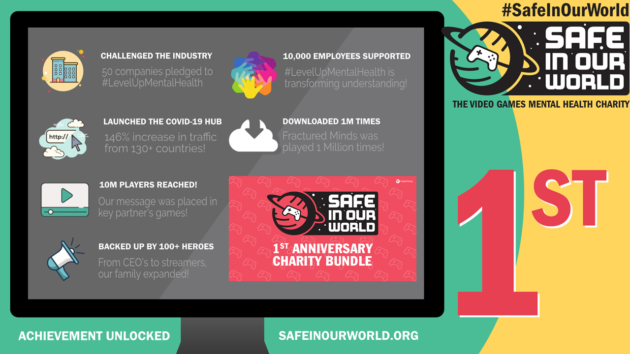 Safe in Our World Achievements