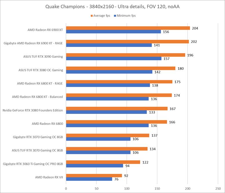 Quake Champions - 3840x2160