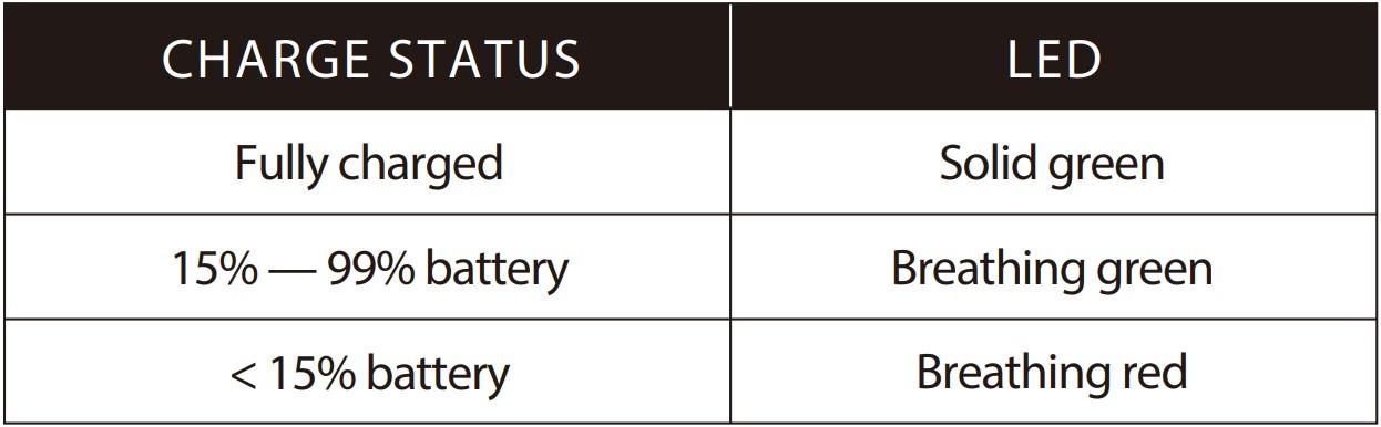 HyperX Cloud Stinger Core Wireless Battery