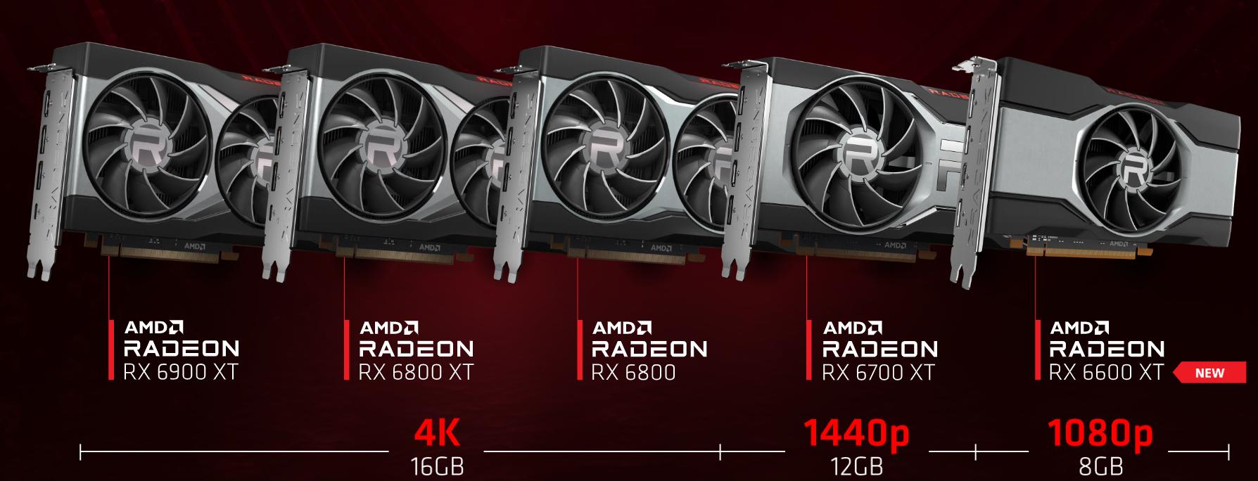AMD Radeon 600 XT