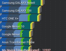 Sony Xperia S (4/8)