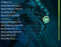 Sony Xperia S (7/8)